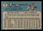 1965 O-Pee-Chee #72  Tony Gonzalez  Back Thumbnail