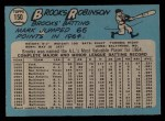 1965 O-Pee-Chee #150  Brooks Robinson  Back Thumbnail