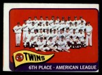1965 O-Pee-Chee #24   Twins Team Front Thumbnail