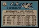 1965 O-Pee-Chee #62 UER Jim Kaat  Back Thumbnail
