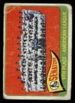 1965 O-Pee-Chee #267   Senators Team Front Thumbnail