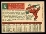 1959 Topps #15  Dick Drott  Back Thumbnail