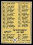 1970 Topps #343 RED  Checklist 4 Back Thumbnail