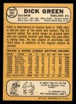 1968 Topps #303  Dick Green  Back Thumbnail