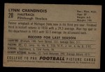 1952 Bowman Small #20  Lynn Chandnois  Back Thumbnail