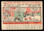 1956 Topps #14  Ken Boyer  Back Thumbnail