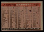 1958 Topps #397 ^ALP^  Tigers Team Checklist Back Thumbnail