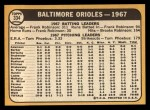 1968 Topps #334   Orioles Team Back Thumbnail