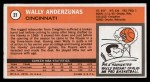 1970 Topps #21  Wally Anderzunas   Back Thumbnail