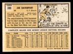 1963 Topps #388 TCH Jim Davenport  Back Thumbnail