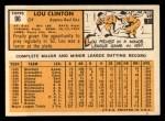 1963 Topps #96  Lou Clinton  Back Thumbnail