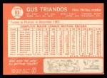 1964 Topps #83  Gus Triandos  Back Thumbnail