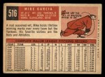 1959 Topps #516  Mike Garcia  Back Thumbnail