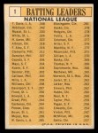 1963 Topps #1   -  Frank Robinson / Stan Musial / Hank Aaron / Bill White / Tommy Davis NL Batting Leaders Back Thumbnail