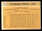 1963 Topps #151   Pirates Team Back Thumbnail