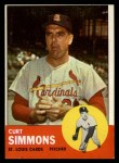 1963 Topps #22  Curt Simmons  Front Thumbnail