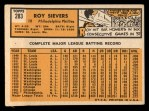 1963 Topps #283  Roy Sievers  Back Thumbnail