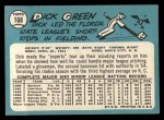 1965 Topps #168  Dick Green  Back Thumbnail