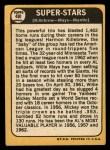 1968 Topps #490   -  Harmon Killebrew / Willie Mays / Mickey Mantle Super Stars Back Thumbnail