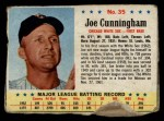 1963 Post Cereal #35  Joe Cunningham  Front Thumbnail