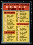 1962 Topps #76   Checklist 1 Front Thumbnail