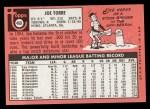 1969 Topps #460  Joe Torre  Back Thumbnail