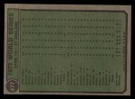 1974 Topps #477   -  Reggie Jackson 1973 World Series - Game #6 Back Thumbnail