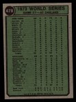 1974 Topps #478   -  Jerry Grote / Bert Campaneris 1973 World Series - Game #7 Back Thumbnail