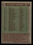 1976 Topps #631   -  Dave Bristol Braves Team Checklist Back Thumbnail
