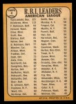 1968 Topps #4   -  Harmon Killebrew / Frank Robinson / Carl Yastrzemski AL RBI Leaders Back Thumbnail