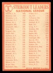 1964 Topps #5   -  Sandy Koufax / Jim Maloney / Don Drysdale NL Strikeout Leaders Back Thumbnail