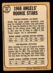 1968 Topps #328   -  Jim Weaver / Chuck Vinson Angels Rookies Back Thumbnail