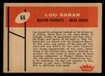 1960 Fleer #55  Lou Saban  Back Thumbnail