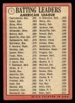 1969 Topps #1   -  Carl Yastrzemski / Danny Cater / Tony Oliva AL Batting Leaders Back Thumbnail