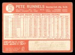1964 Topps #121 ^COR^ Pete Runnels  Back Thumbnail