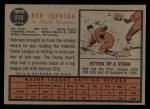 1962 Topps #519  Bob Johnson  Back Thumbnail