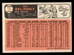 1966 Topps #506  Bo Belinsky  Back Thumbnail