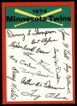 1974 Topps Red Team Checklists #14   Twins Team Checklist Front Thumbnail