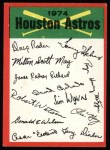 1974 Topps Red Team Checklists #10   Astros Team Checklist Front Thumbnail
