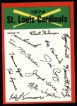 1974 Topps Red Team Checklists #23   -     Cardinals Team Checklist Front Thumbnail