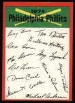1974 Topps Red Checklist   Phillies Front Thumbnail