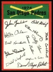 1974 Topps Red Checklist   Padres Front Thumbnail