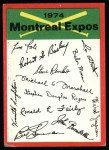 1974 Topps Red Checklist   Expos Red Team Checklist Front Thumbnail