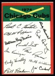 1974 Topps Red Checklist   Cubs Red Team Checklist Front Thumbnail