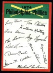 1974 Topps Red Team Checklists #19   Phillies Team Checklist Front Thumbnail