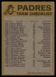1974 Topps Red Team Checklists #21   Padres Team Checklist Back Thumbnail