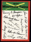 1974 Topps Red Checklist   Twins Red Team Checklist Front Thumbnail