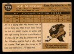 1960 Topps #229  Joe Morgan  Back Thumbnail