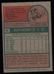 1975 Topps #86  Joe Lis  Back Thumbnail
