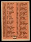 1966 Topps #183 SM  Checklist 3  Back Thumbnail